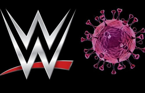 WWE Wrestlers Fined For Party During COVID