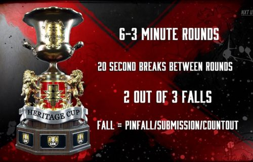 WWE NXT UK Heritage Cup tournament revealed